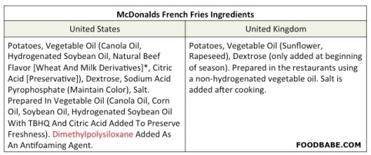 McDonalds-French-Fries-Ingredients1
